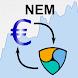 Euro / NEM Rate by 0nTimeTech