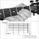 Teknik Kunci Gitar Lengkap