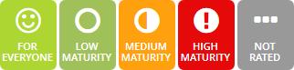 Maturity Badges