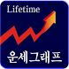 운세그래프 인생그래프 by soft-baun