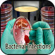 Bacterial Infections by Revolxa Inc