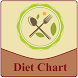 Diet Plan for Weight Loss by Jignesh Lakhani