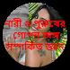 নারী ও পুরুষের গোপন অঙ্গ জ্ঞান by Bangla Apps Point