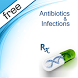 Antibiotics and infection by Kmcpesh Medical apps