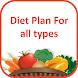 Diet Plan Body Tips by Fusion Inc