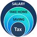 PV Income Tax Calculator India by Loan-EMI.com