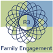 R3 Family Engagement by Region 3 ESC