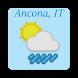 Ancona - meteo by Dan Cristinel Alboteanu