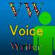 Voice Writer by Anil kumar saini