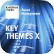 KEY THEMES X: DISRUPTION by Lanyon Meetings