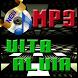 Lagu Vita Alvia Jaran Goyang Mp3 by ayunadroid