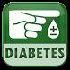 Diabetes Diet Causes & Remedy by SendGroupSMS.com Bulk SMS Software