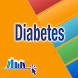Biblioclick in Diabetes by LES LABORATOIRES SERVIER