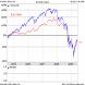 Euronext Paris Stocks by Stocker