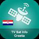 TV Sat Info Croatia