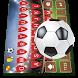 Sevilla Football Stars Keyboard Theme by Keyboard Theme Studio