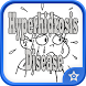 Hyperhidrosis Disease by Droid Clinic