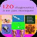 120 Diagnostics à Ne Pas Manquer by Brouksy