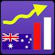 ASX Stock Screener by Techant