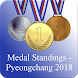 Medal Standings Olympic Winter Games Pyeongchang by idevem