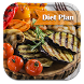 Bodybuilding Diet Plan Guide by gmk