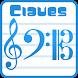 Claves - as notas na pauta by MusicaTi