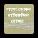 বাংলা জোকস নাসিরুদ্দিন হোজ্জা by Bangla1216