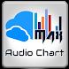Max AudioChart by satrioapp