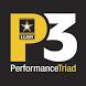 Performance Triad (P3) by Army Public Health