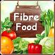 Dietary Fiber Food help guide by Kaveri Tyagi