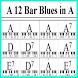 12 Bar Blues Piano Chords by COBOYAPP